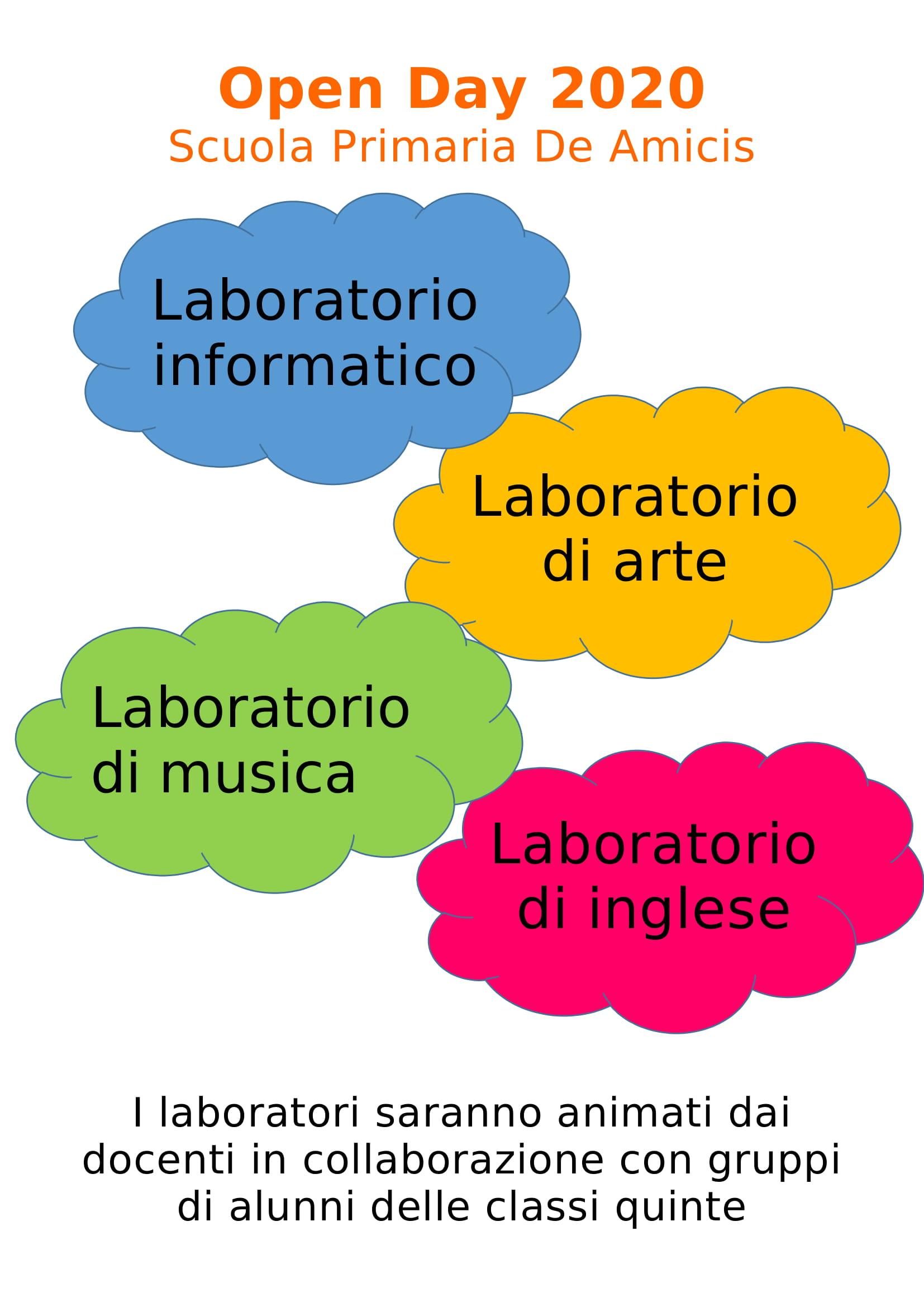 Open Day 2020 scuola De Amicis